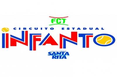 Definidos os Campeões Estaduais Infanto-juvenis 2016