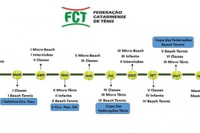 CALENDÁRIO FCT 2017